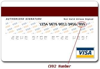Credit Card Verification